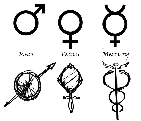 Roman Symbols For The Planets Pics About Space